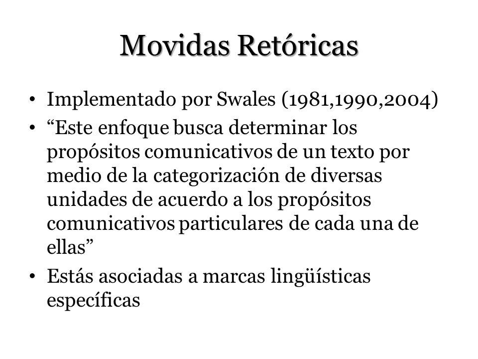 Movidas Retóricas Implementado por Swales (1981,1990,2004)