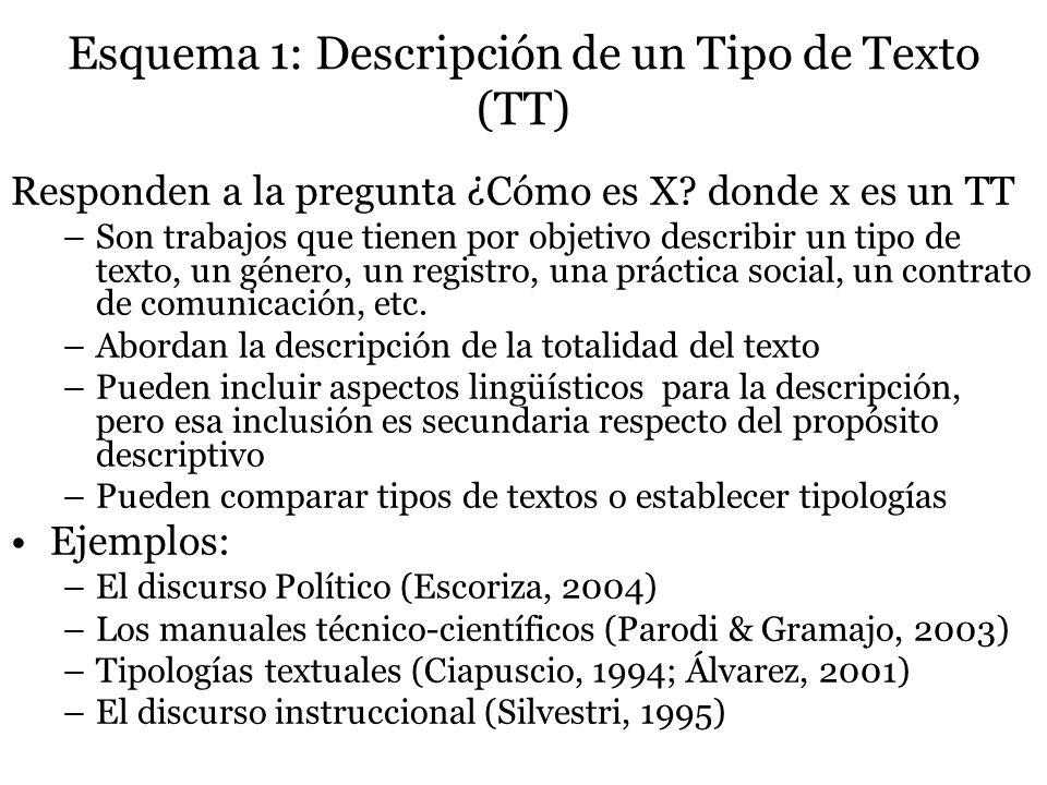 Esquema 1: Descripción de un Tipo de Texto (TT)
