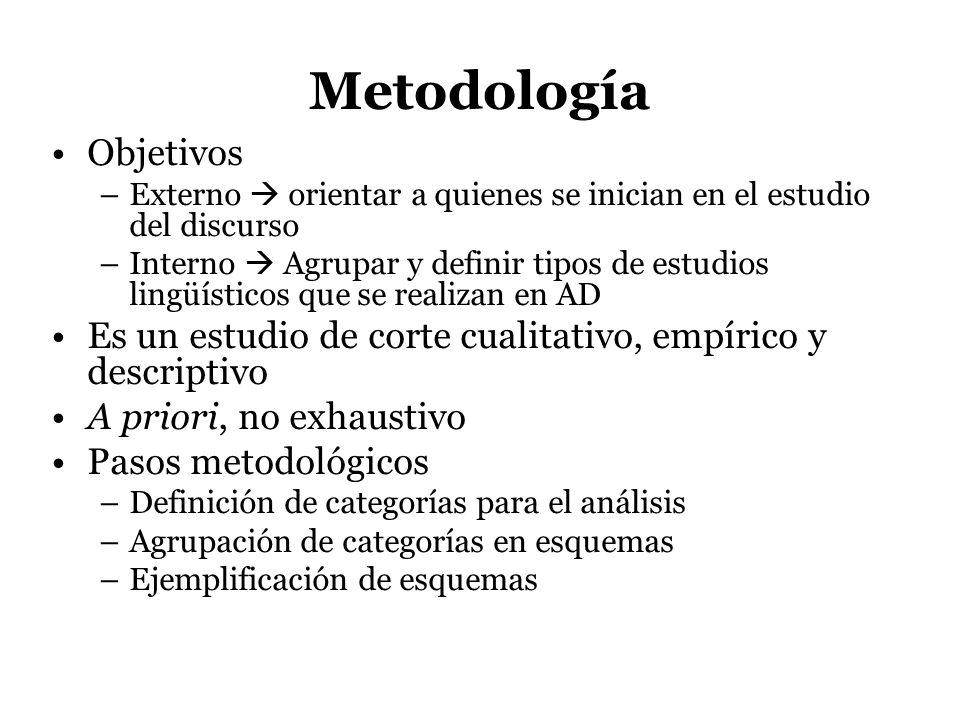 Metodología Objetivos