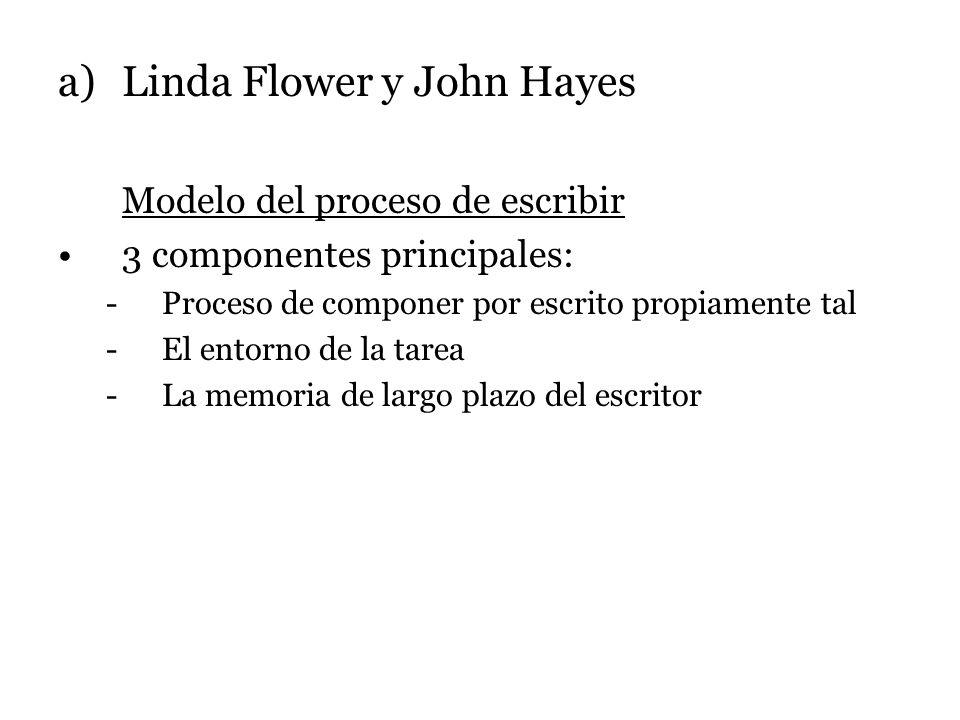 Linda Flower y John Hayes