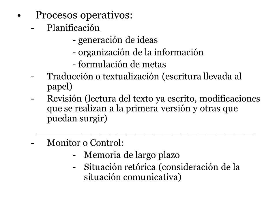 Procesos operativos: Planificación - generación de ideas