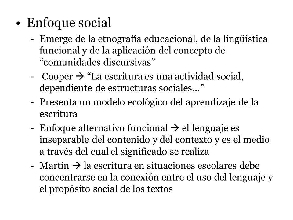 Enfoque social Emerge de la etnografía educacional, de la lingüística funcional y de la aplicación del concepto de comunidades discursivas