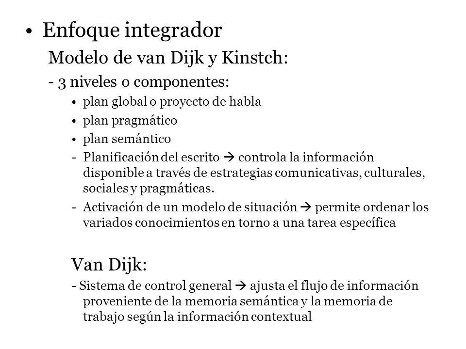 Enfoque integrador Modelo de van Dijk y Kinstch: Van Dijk: