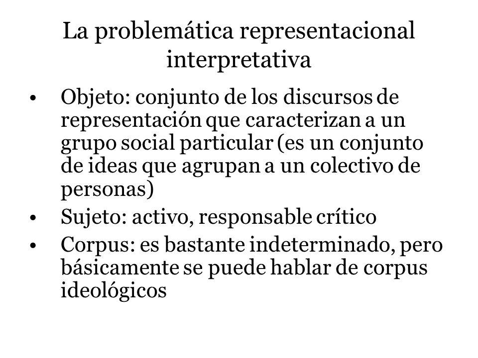 La problemática representacional interpretativa