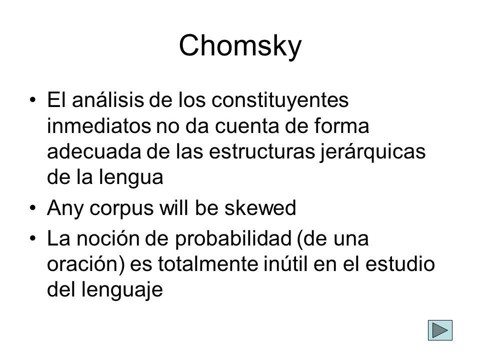 Chomsky El análisis de los constituyentes inmediatos no da cuenta de forma adecuada de las estructuras jerárquicas de la lengua.