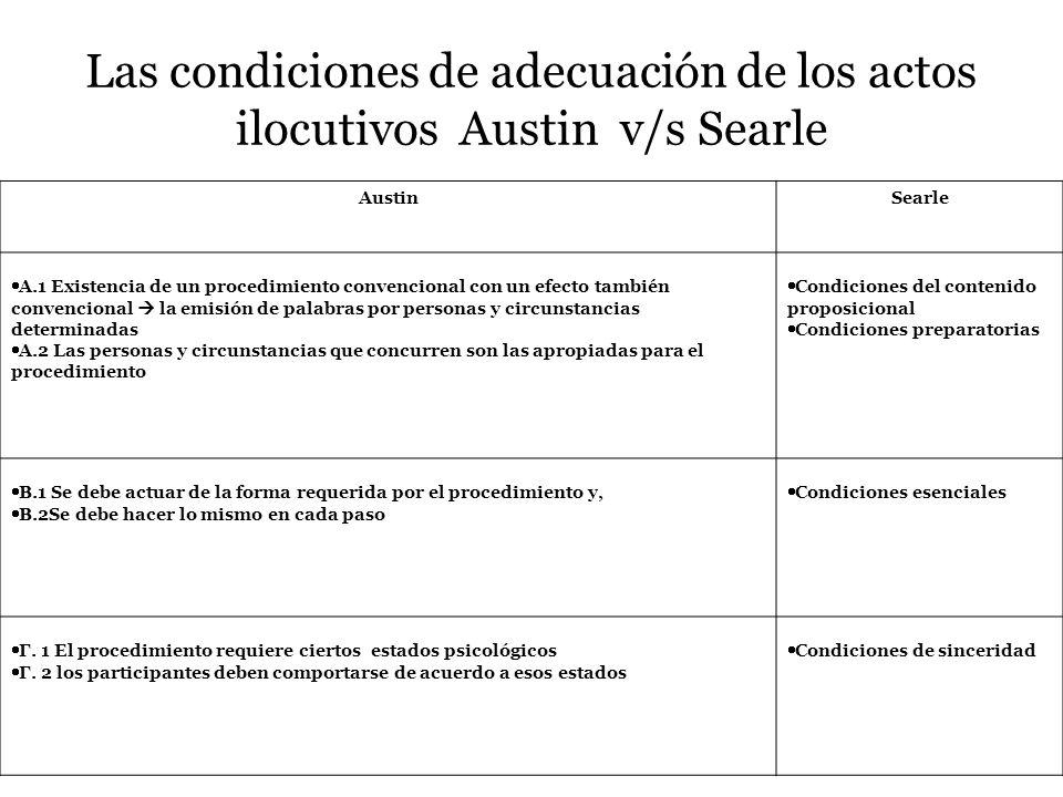 Las condiciones de adecuación de los actos ilocutivos Austin v/s Searle