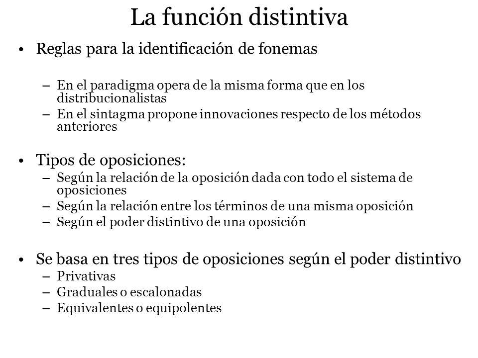 La función distintiva Reglas para la identificación de fonemas