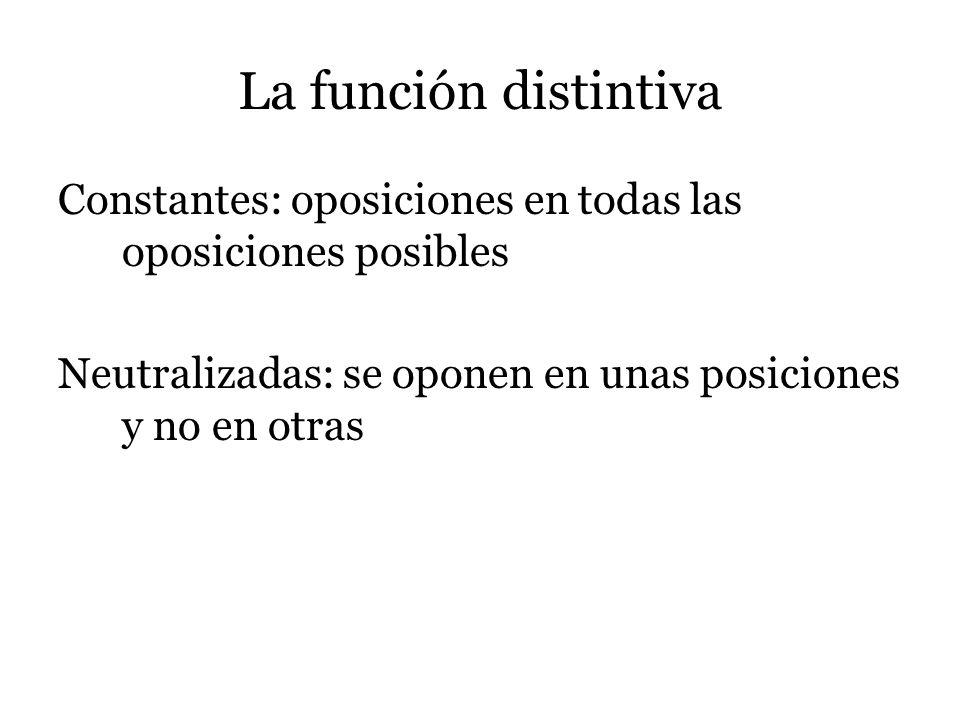 La función distintiva Constantes: oposiciones en todas las oposiciones posibles.