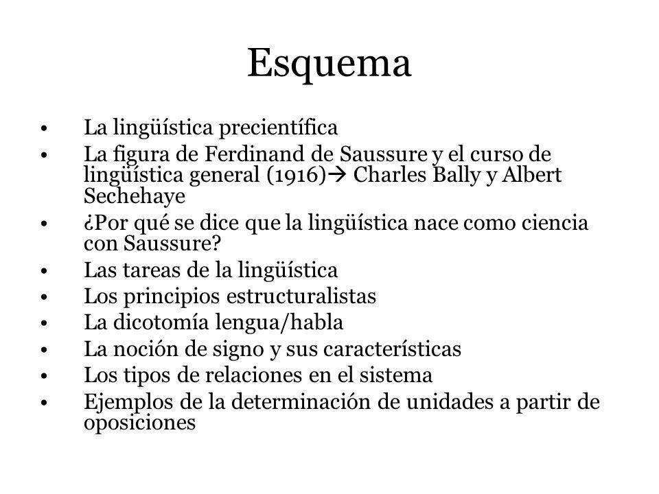 Esquema La lingüística precientífica