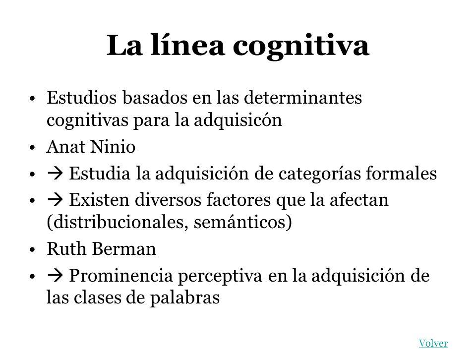 La línea cognitiva Estudios basados en las determinantes cognitivas para la adquisicón. Anat Ninio.