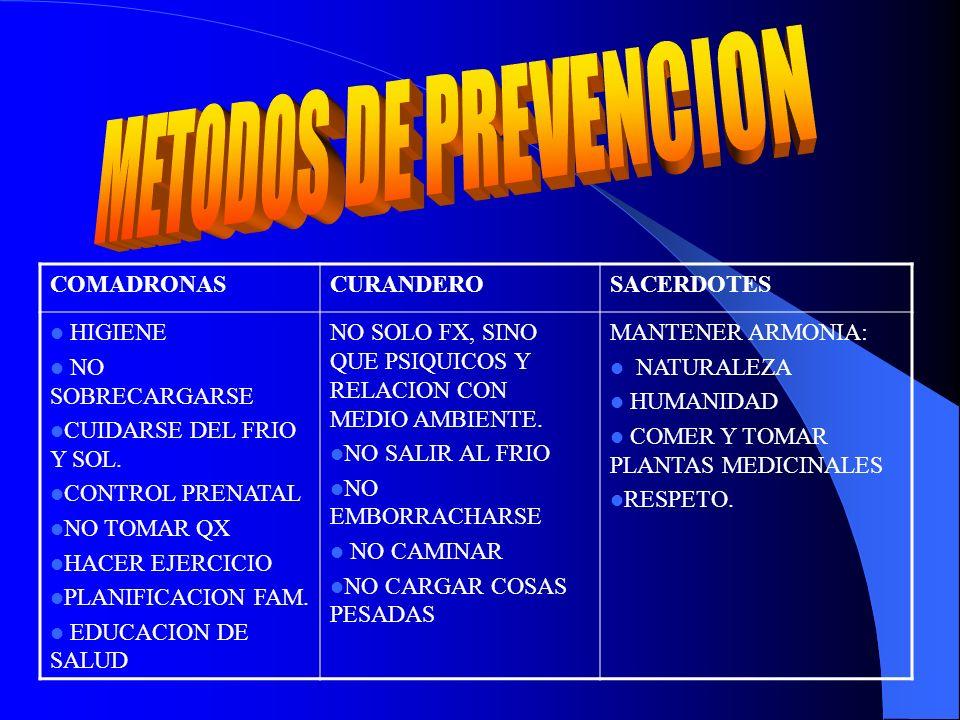 METODOS DE PREVENCION COMADRONAS CURANDERO SACERDOTES HIGIENE