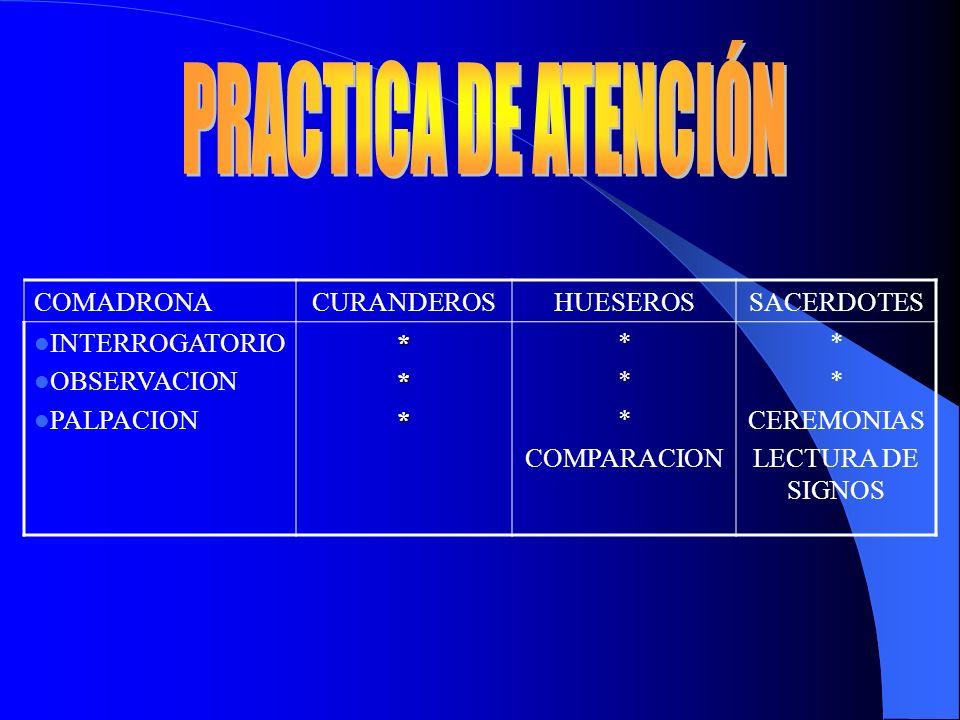 PRACTICA DE ATENCIÓN COMADRONA CURANDEROS HUESEROS SACERDOTES
