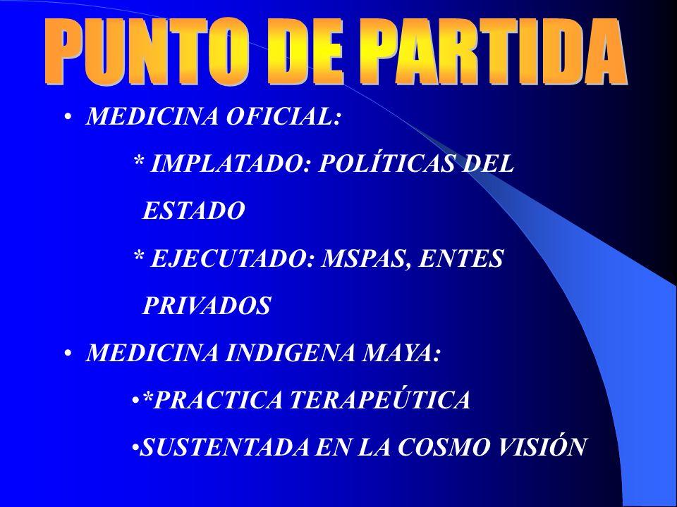 PUNTO DE PARTIDA MEDICINA OFICIAL: * IMPLATADO: POLÍTICAS DEL ESTADO