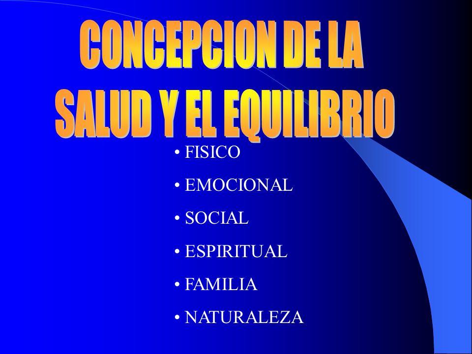 CONCEPCION DE LA SALUD Y EL EQUILIBRIO FISICO EMOCIONAL SOCIAL