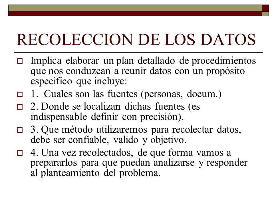 RECOLECCION DE LOS DATOS