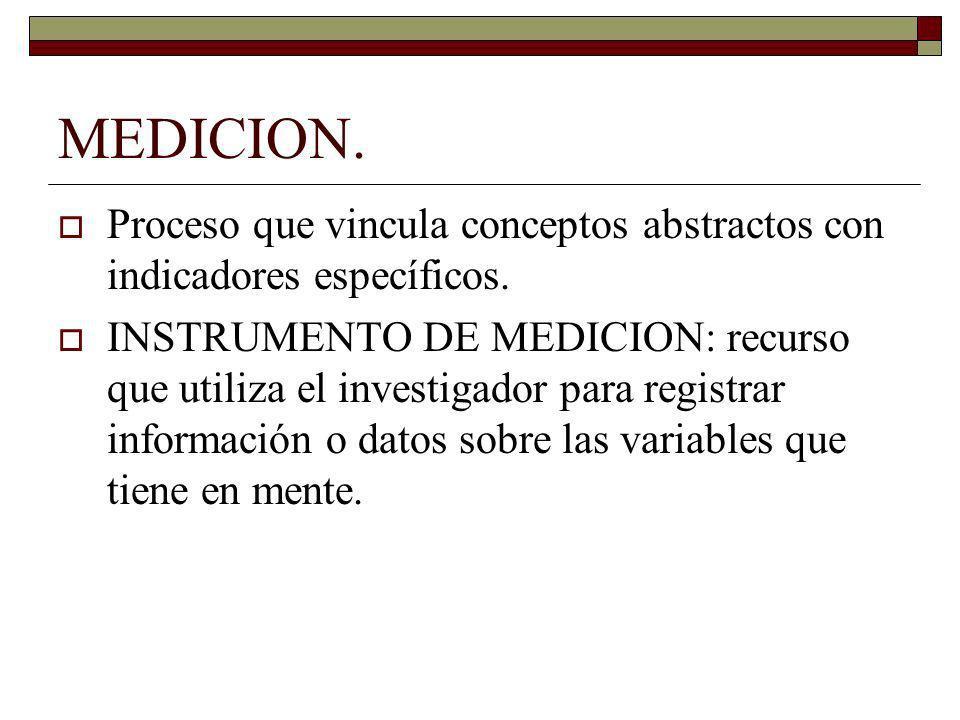 MEDICION. Proceso que vincula conceptos abstractos con indicadores específicos.