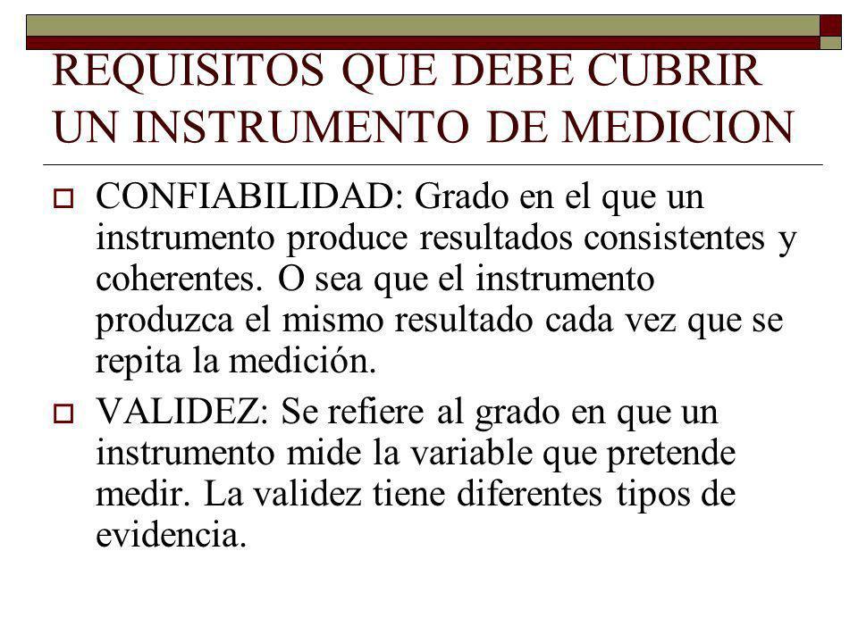 REQUISITOS QUE DEBE CUBRIR UN INSTRUMENTO DE MEDICION