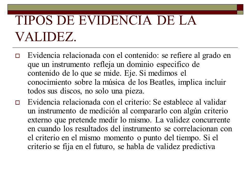 TIPOS DE EVIDENCIA DE LA VALIDEZ.