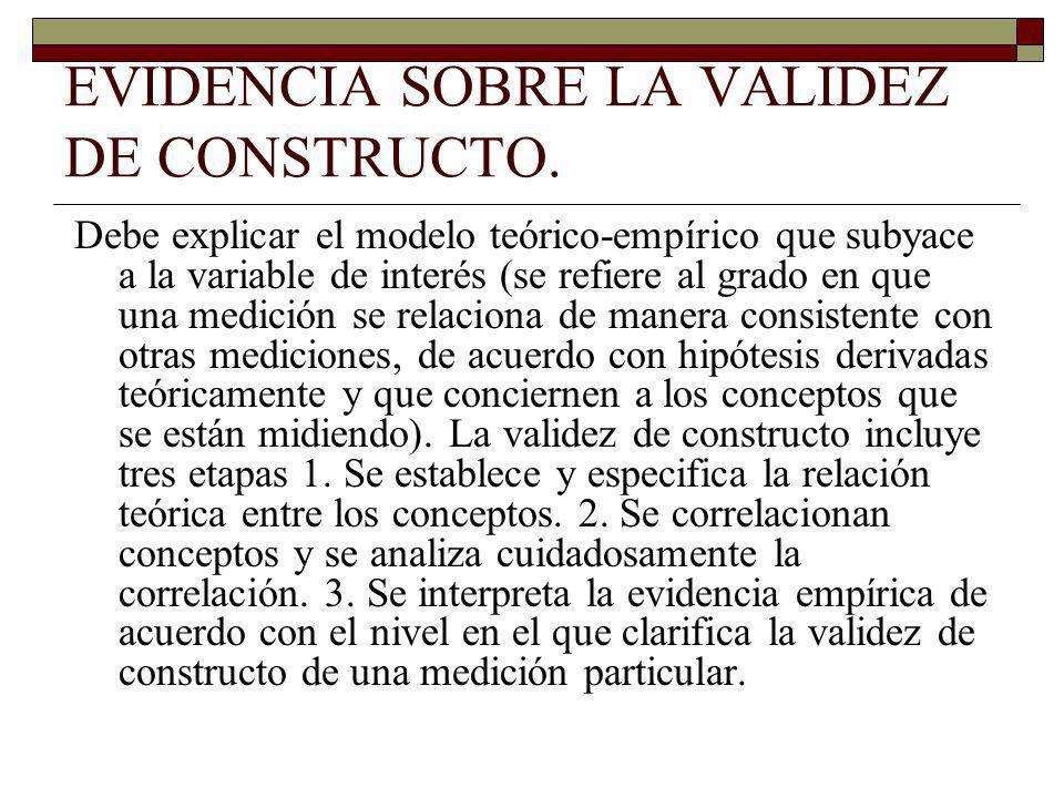 EVIDENCIA SOBRE LA VALIDEZ DE CONSTRUCTO.