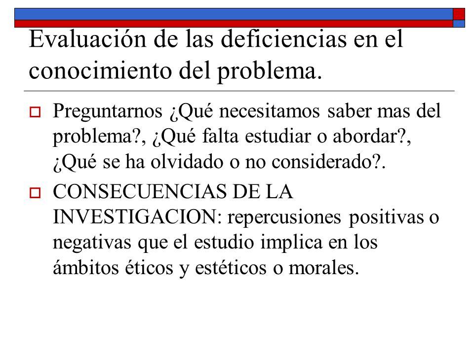 Evaluación de las deficiencias en el conocimiento del problema.