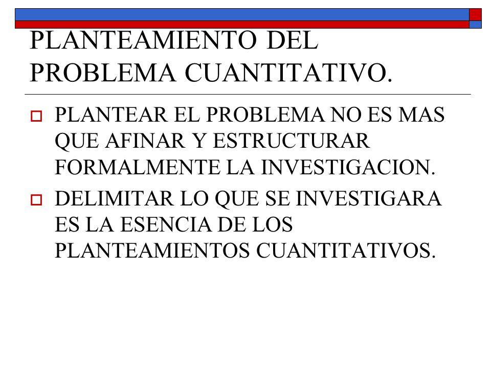 PLANTEAMIENTO DEL PROBLEMA CUANTITATIVO.