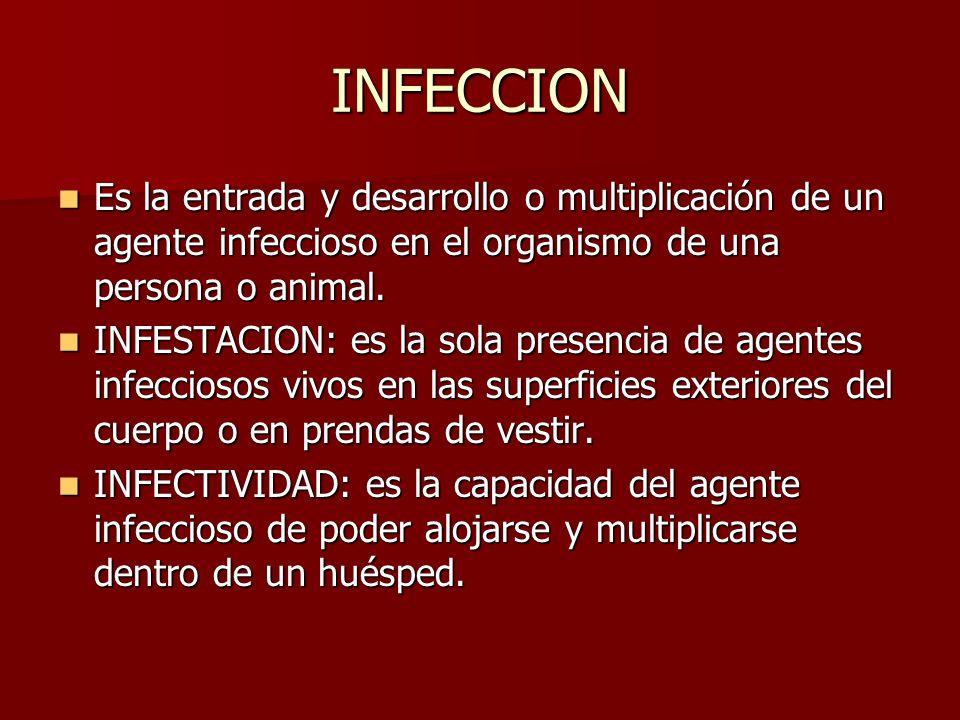 INFECCION Es la entrada y desarrollo o multiplicación de un agente infeccioso en el organismo de una persona o animal.