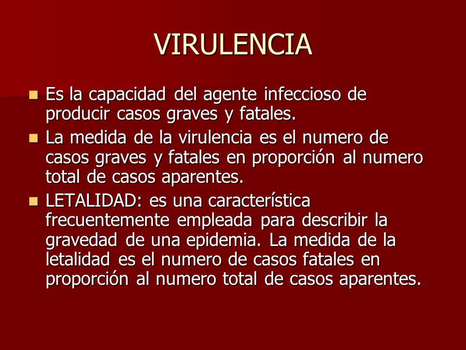 VIRULENCIAEs la capacidad del agente infeccioso de producir casos graves y fatales.