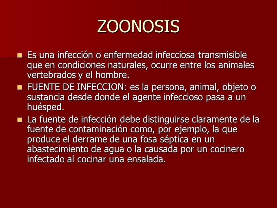 ZOONOSIS Es una infección o enfermedad infecciosa transmisible que en condiciones naturales, ocurre entre los animales vertebrados y el hombre.