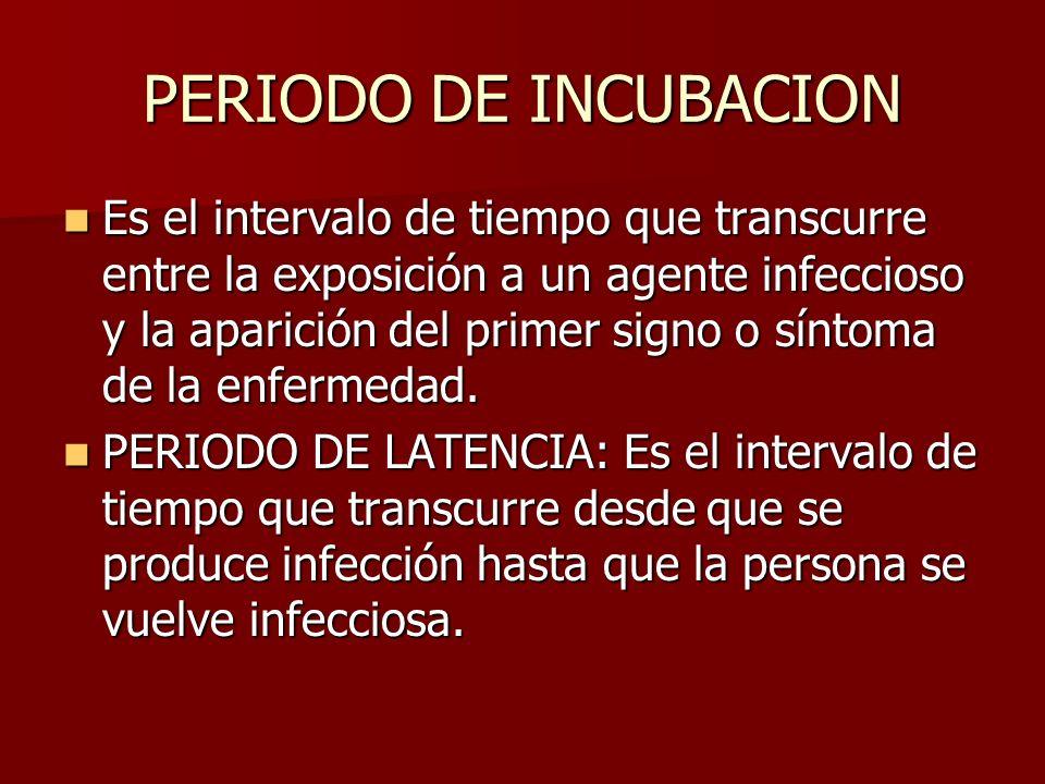 PERIODO DE INCUBACION