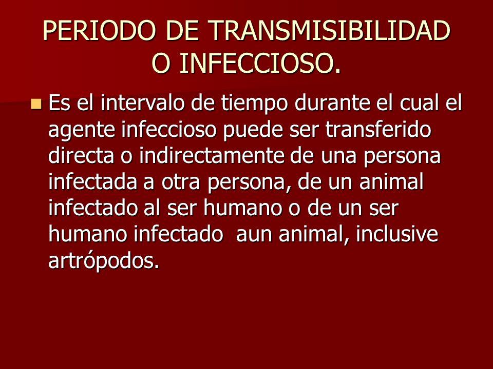 PERIODO DE TRANSMISIBILIDAD O INFECCIOSO.