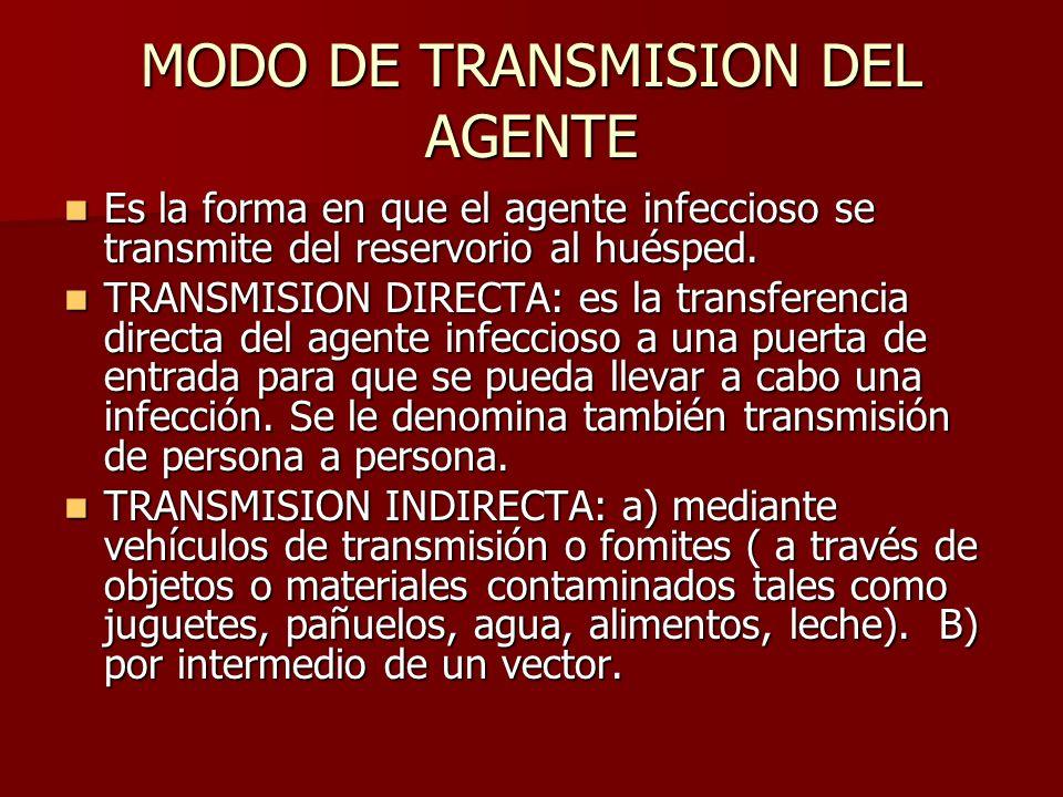 MODO DE TRANSMISION DEL AGENTE