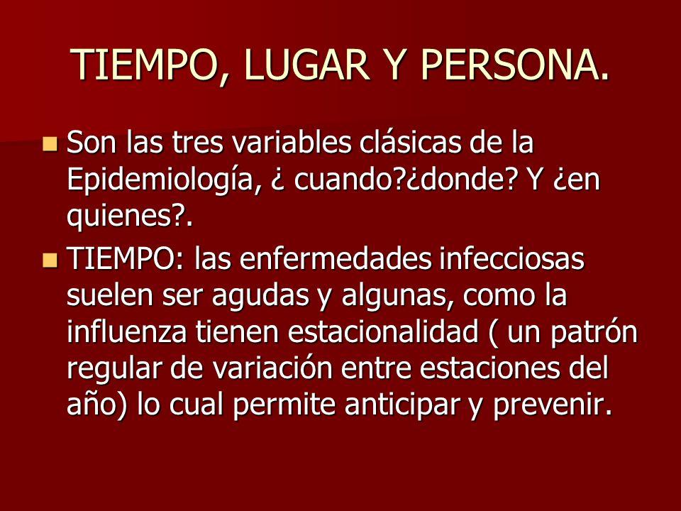 TIEMPO, LUGAR Y PERSONA. Son las tres variables clásicas de la Epidemiología, ¿ cuando ¿donde Y ¿en quienes .