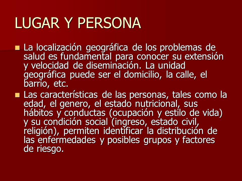 LUGAR Y PERSONA