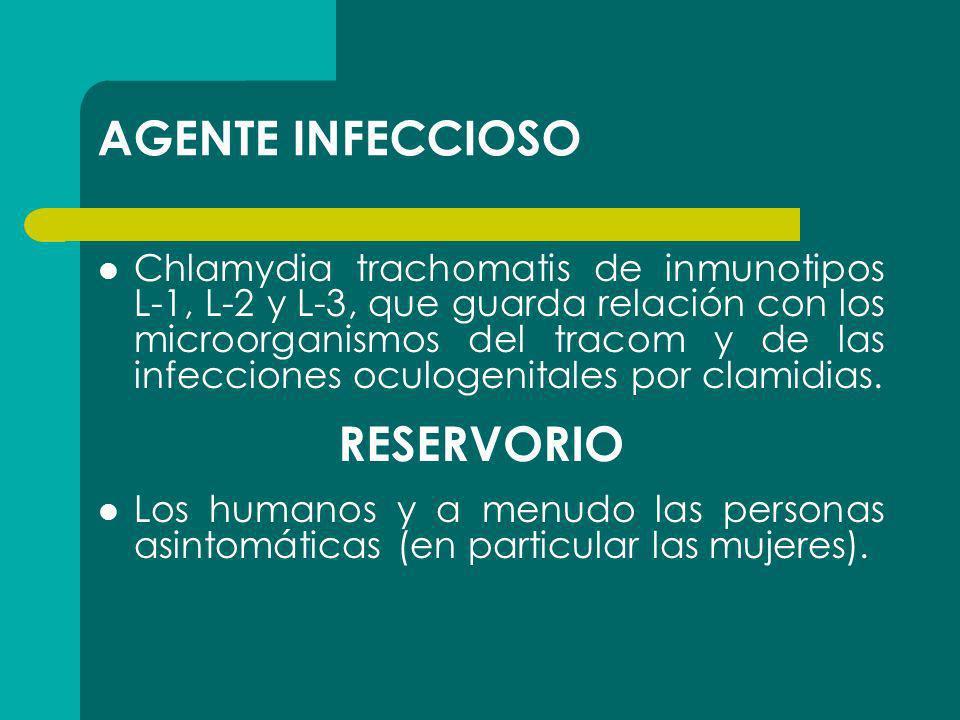 AGENTE INFECCIOSO RESERVORIO