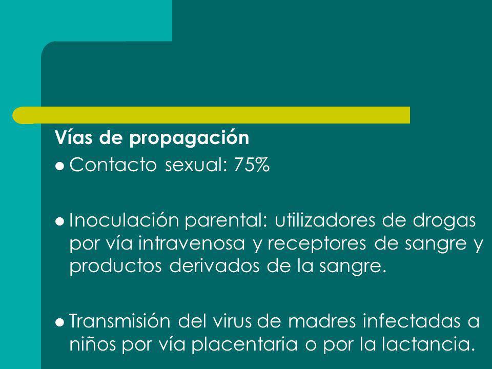 Vías de propagación Contacto sexual: 75%