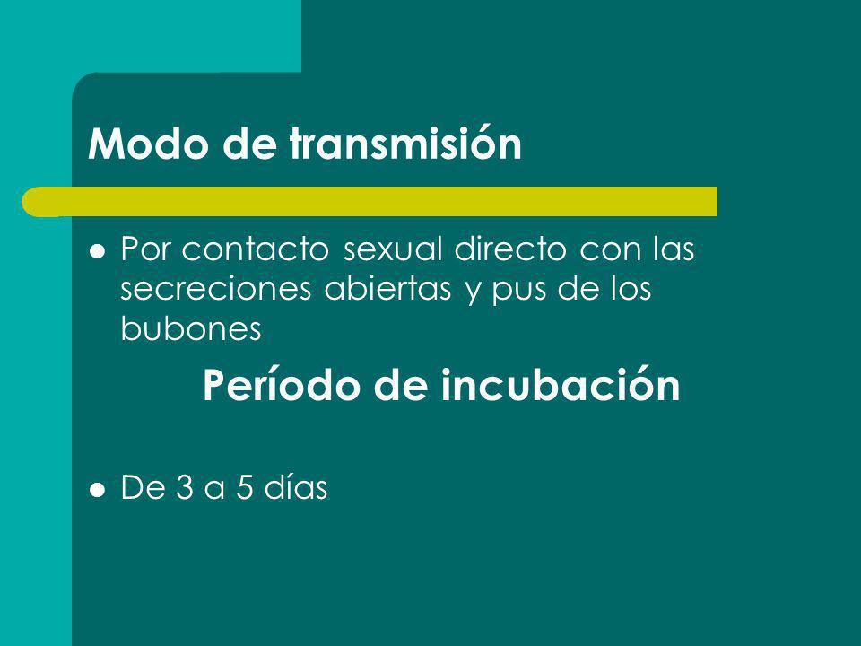 Modo de transmisión Período de incubación