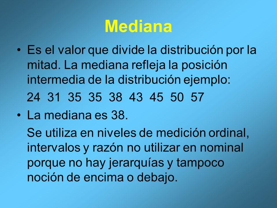 Mediana Es el valor que divide la distribución por la mitad. La mediana refleja la posición intermedia de la distribución ejemplo: