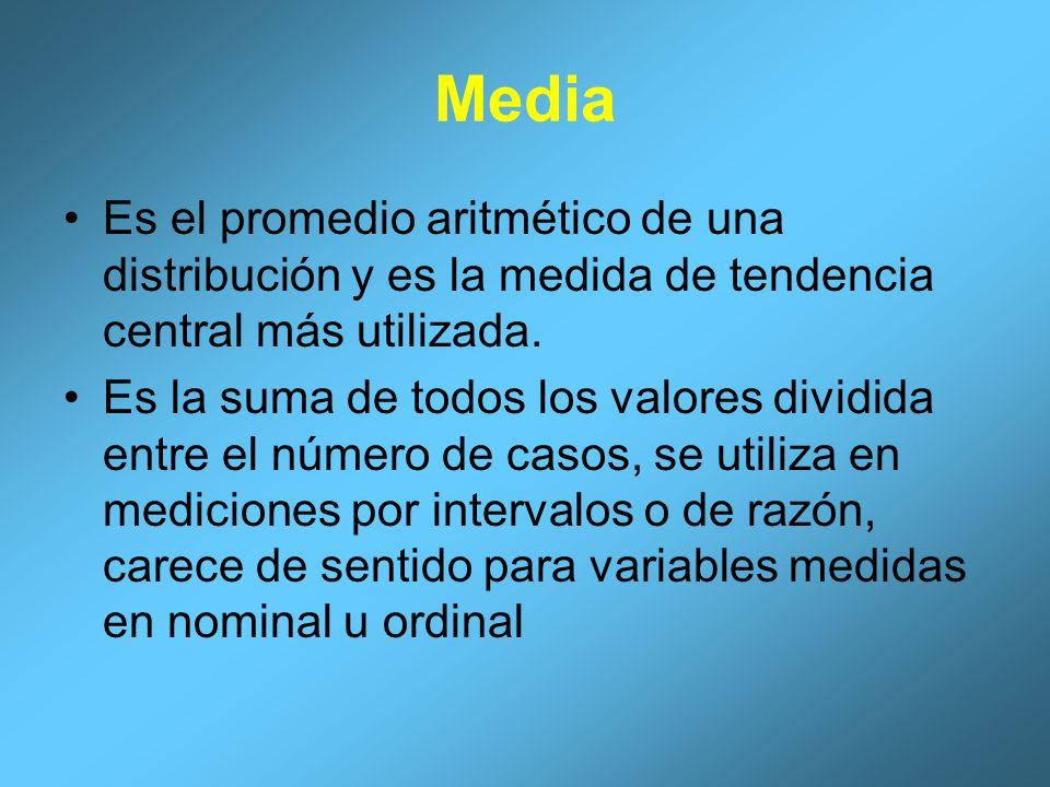 Media Es el promedio aritmético de una distribución y es la medida de tendencia central más utilizada.