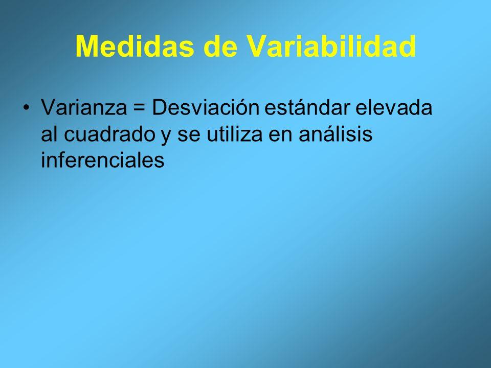Medidas de Variabilidad