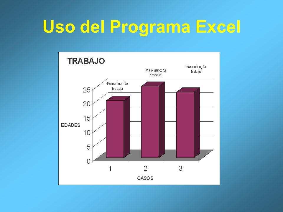 Uso del Programa Excel