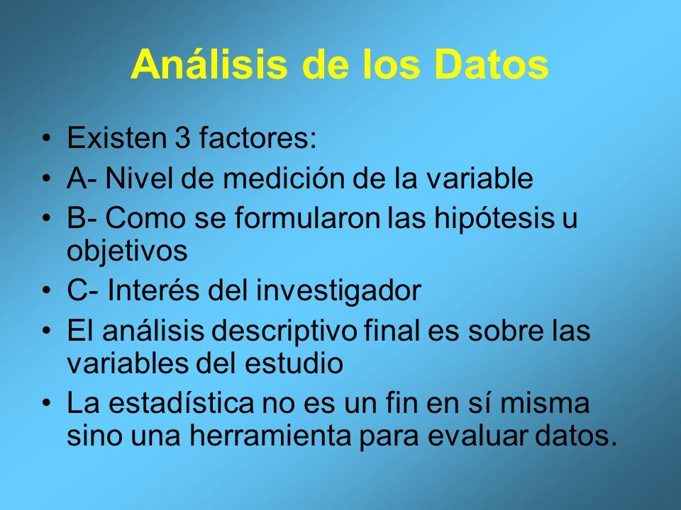 Análisis de los Datos Existen 3 factores: