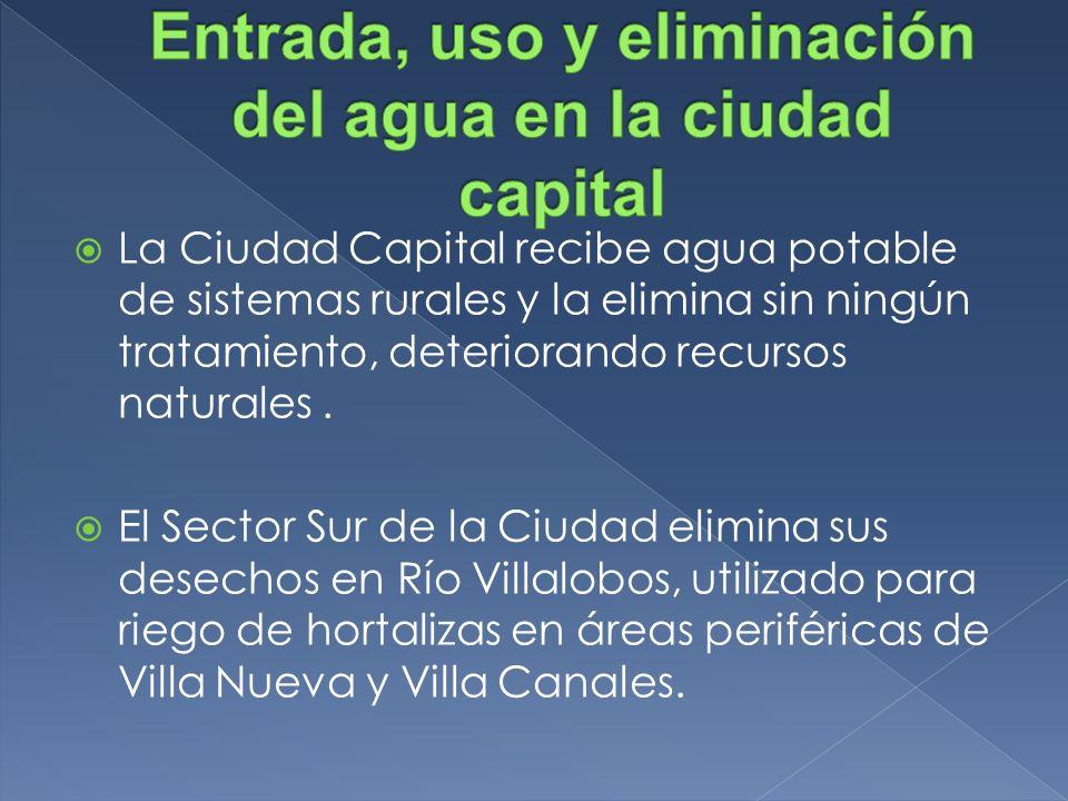 Entrada, uso y eliminación del agua en la ciudad capital