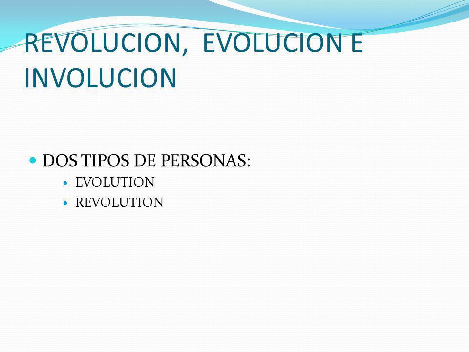 REVOLUCION, EVOLUCION E INVOLUCION