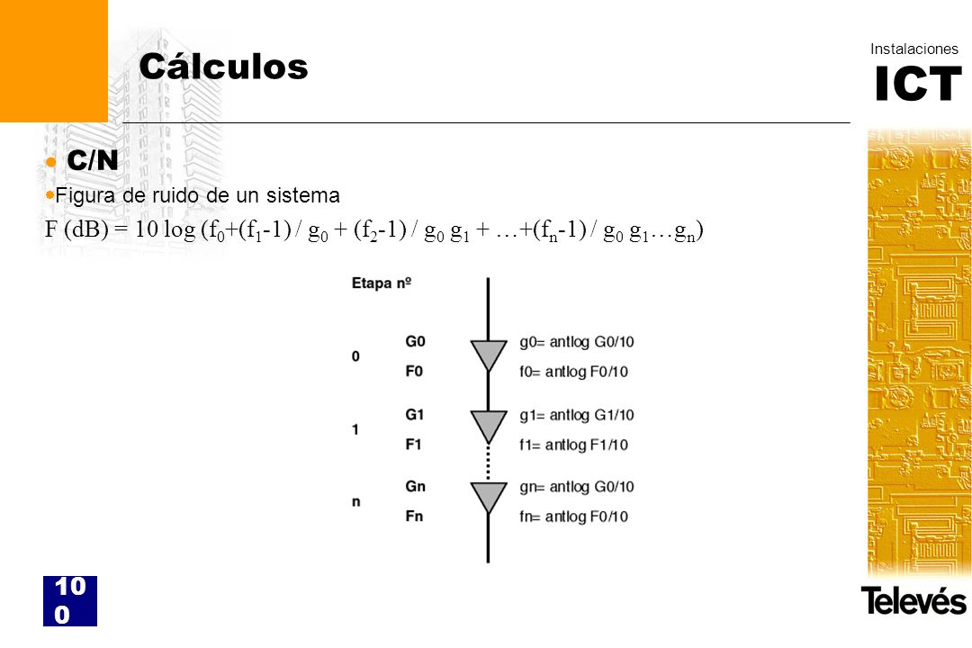 Cálculos C/N. Figura de ruido de un sistema.
