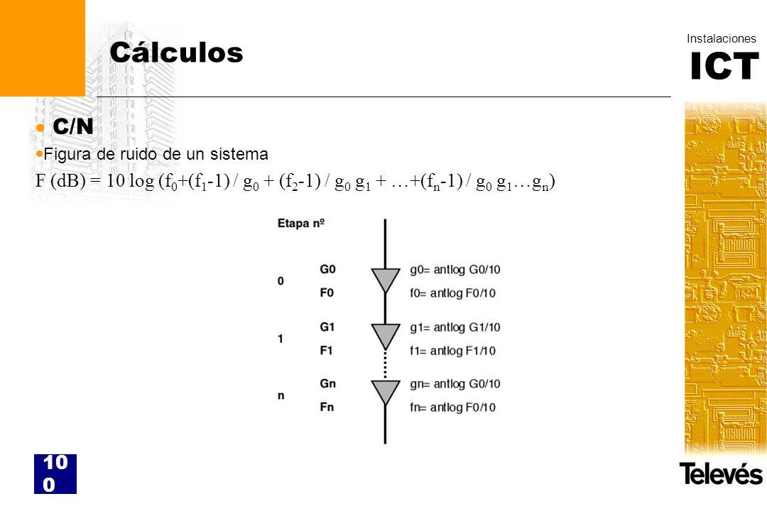 CálculosC/N.Figura de ruido de un sistema.