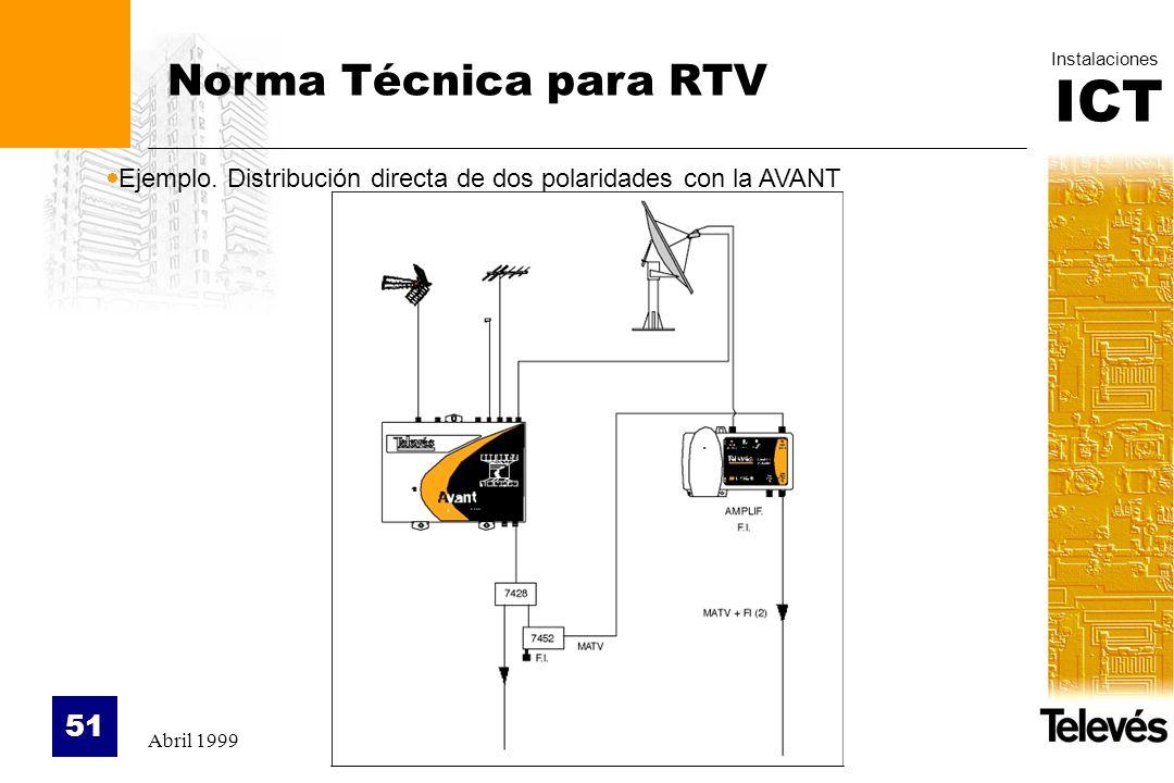 Norma Técnica para RTV Ejemplo. Distribución directa de dos polaridades con la AVANT Abril 1999