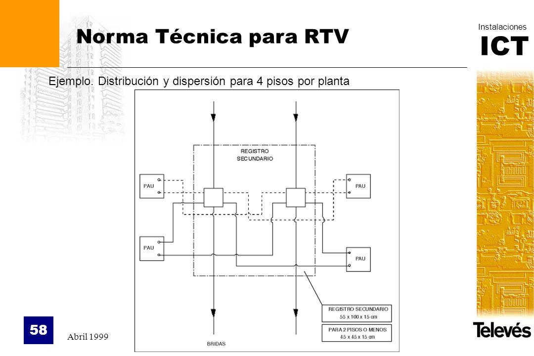 Norma Técnica para RTV Ejemplo. Distribución y dispersión para 4 pisos por planta Abril 1999