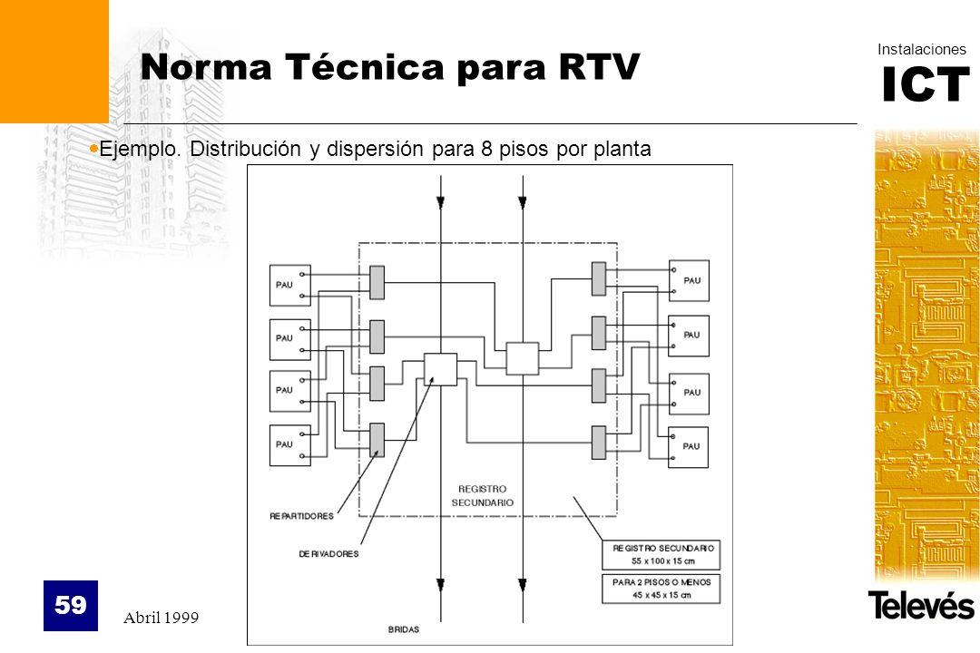 Norma Técnica para RTV Ejemplo. Distribución y dispersión para 8 pisos por planta Abril 1999