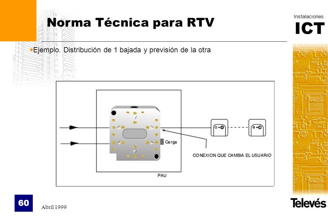 Norma Técnica para RTV Ejemplo. Distribución de 1 bajada y previsión de la otra Abril 1999