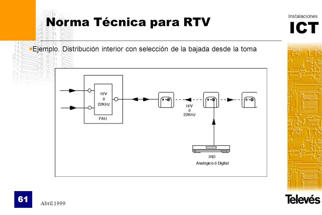 Norma Técnica para RTVEjemplo.Distribución interior con selección de la bajada desde la toma.